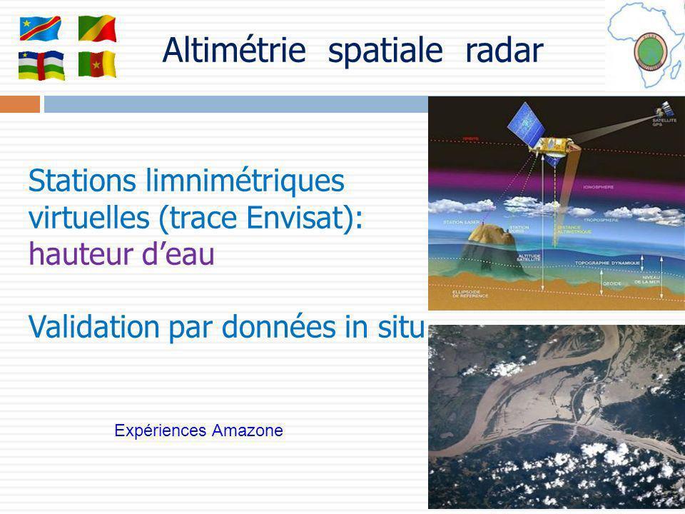 Altimétrie spatiale radar