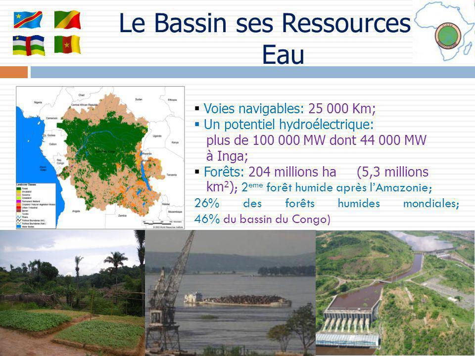 Le Bassin ses Ressources en Eau