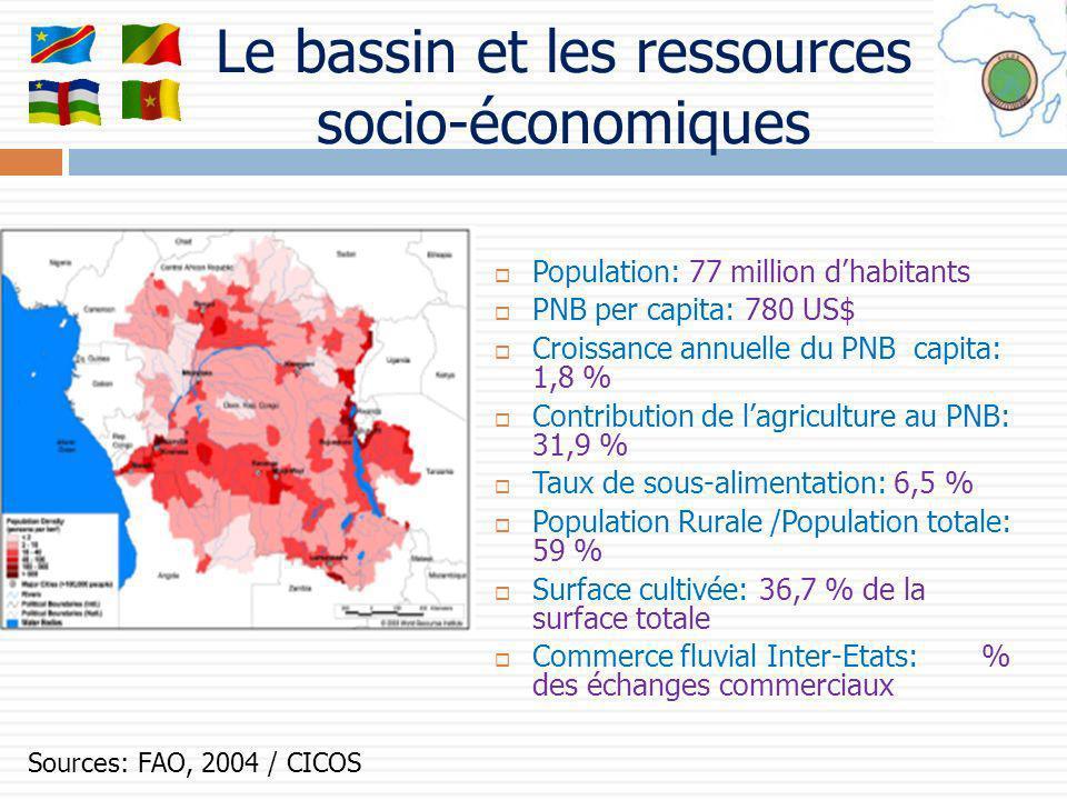 Le bassin et les ressources socio-économiques