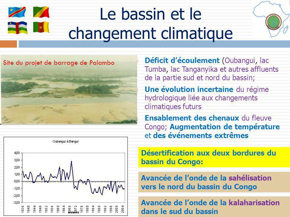 Le bassin et le changement climatique