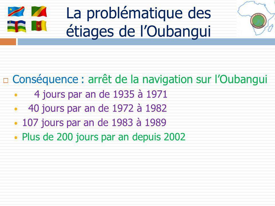 La problématique des étiages de l'Oubangui