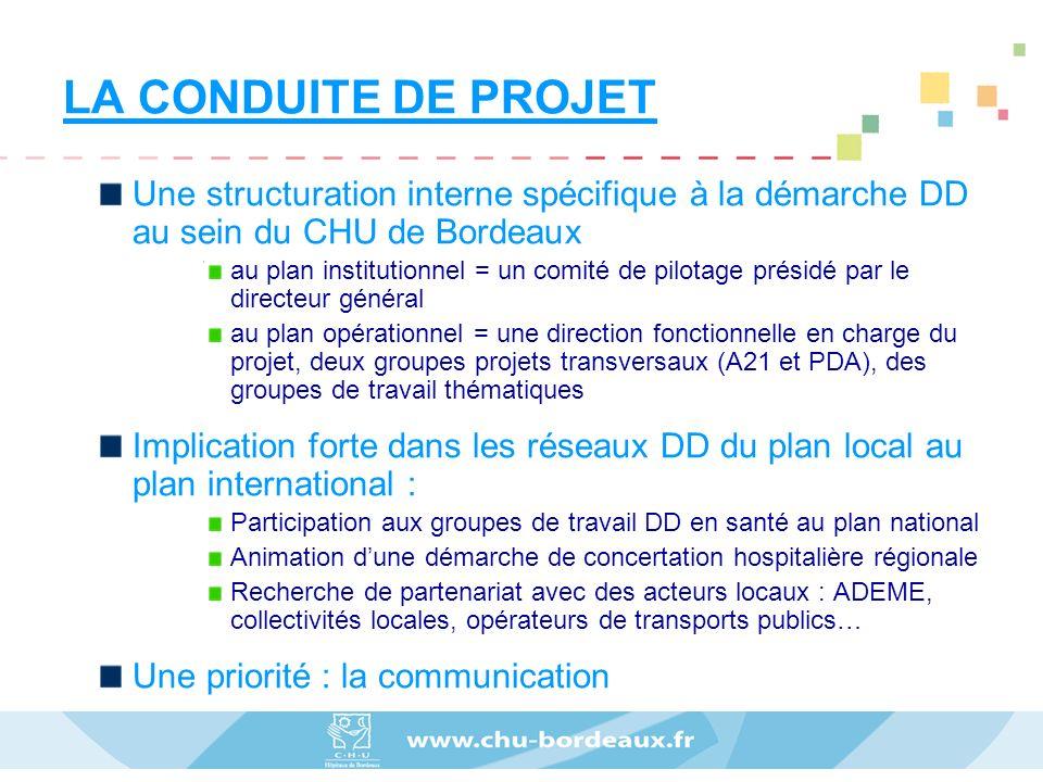 LA CONDUITE DE PROJET Une structuration interne spécifique à la démarche DD au sein du CHU de Bordeaux.