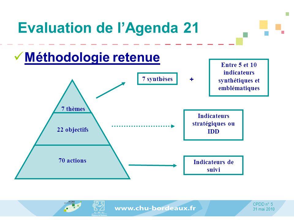Evaluation de l'Agenda 21