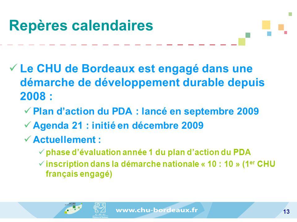 Repères calendaires Le CHU de Bordeaux est engagé dans une démarche de développement durable depuis 2008 :