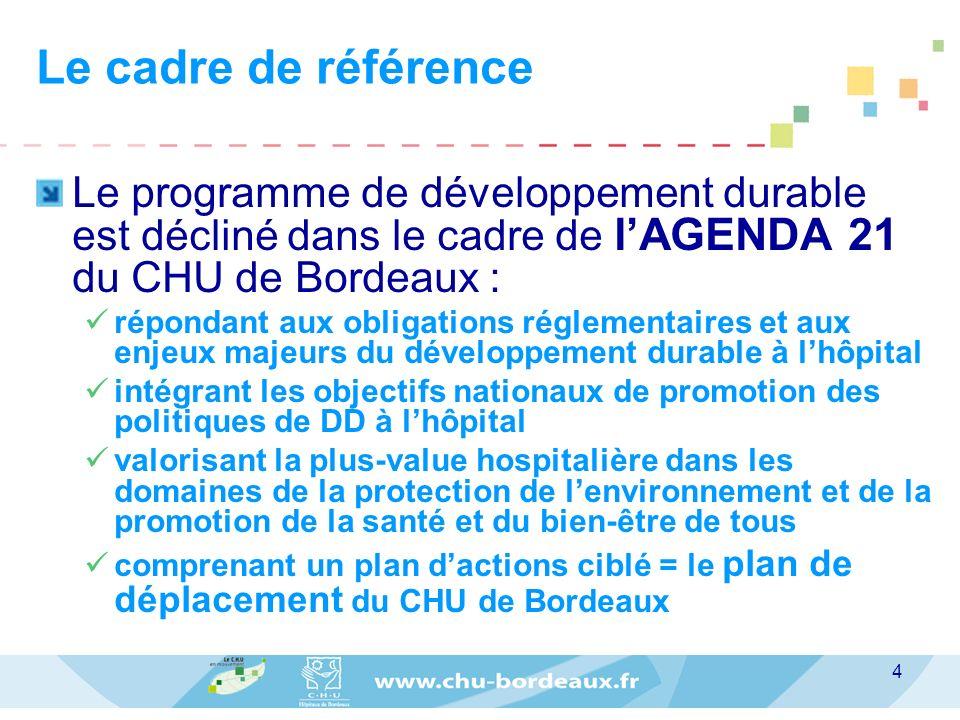 Le cadre de référence Le programme de développement durable est décliné dans le cadre de l'AGENDA 21 du CHU de Bordeaux :