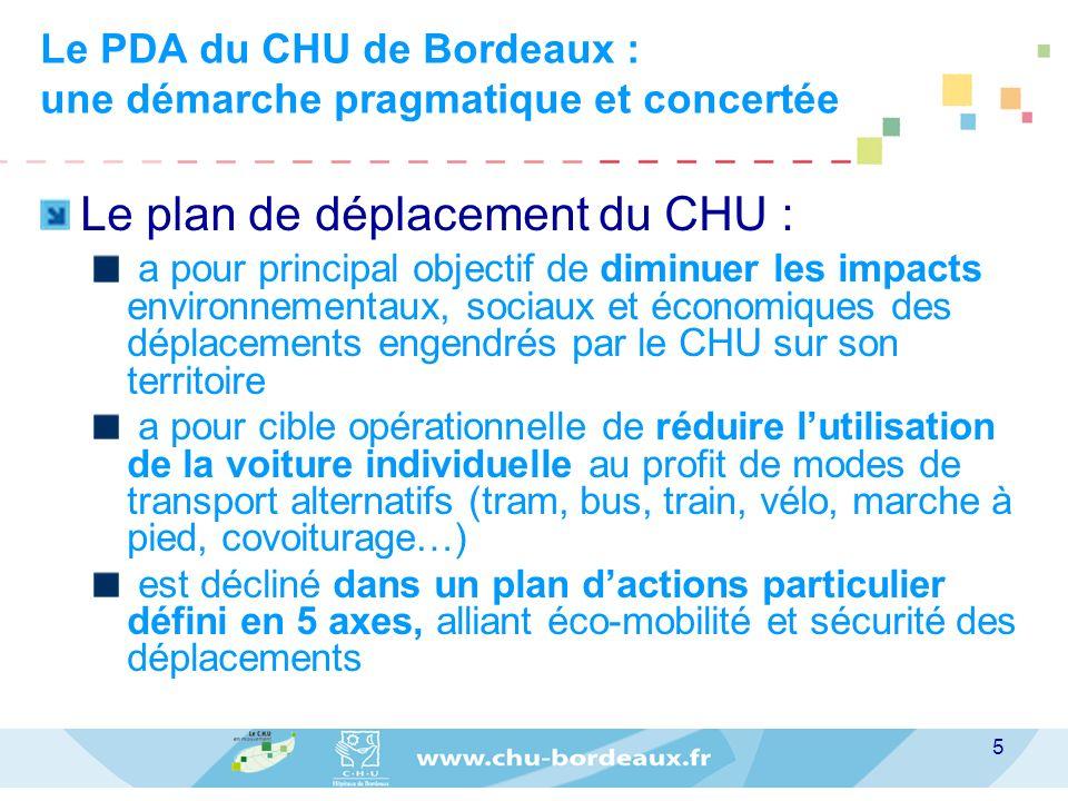 Le PDA du CHU de Bordeaux : une démarche pragmatique et concertée