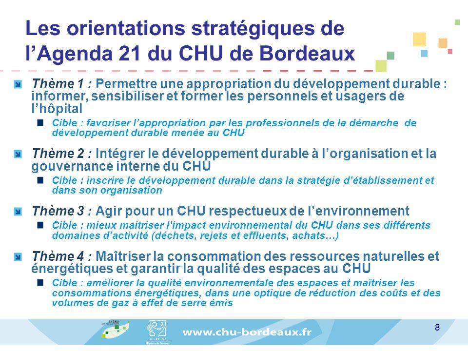 Les orientations stratégiques de l'Agenda 21 du CHU de Bordeaux