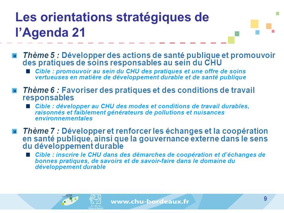 Les orientations stratégiques de l'Agenda 21
