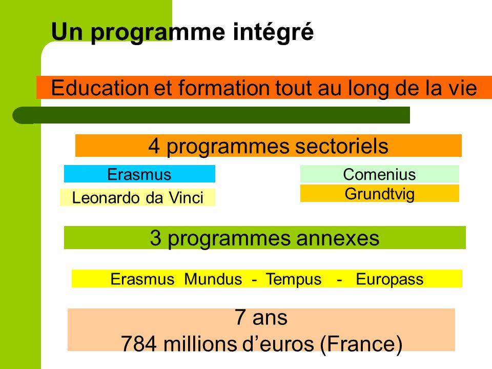 Un programme intégré Education et formation tout au long de la vie