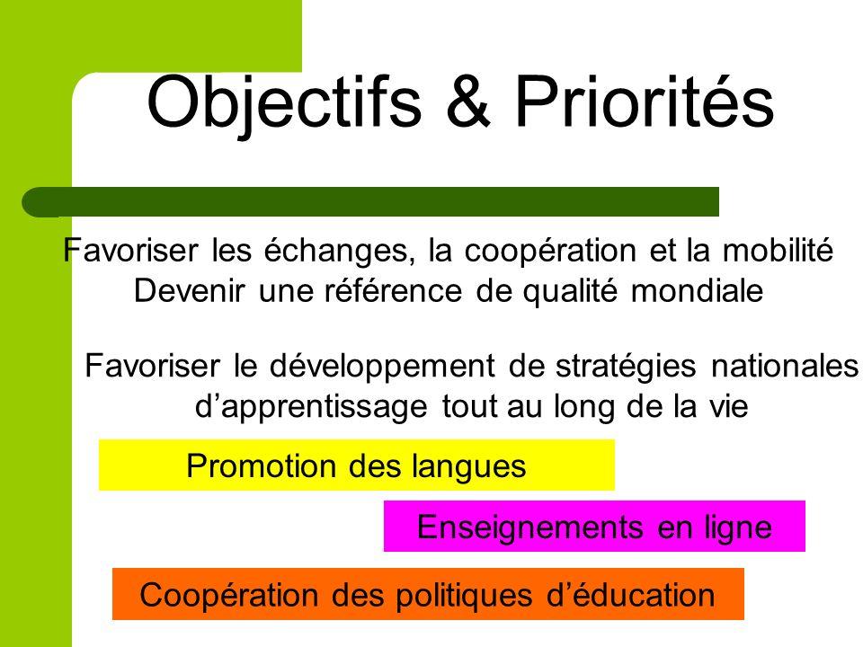 Objectifs & Priorités Favoriser les échanges, la coopération et la mobilité. Devenir une référence de qualité mondiale.