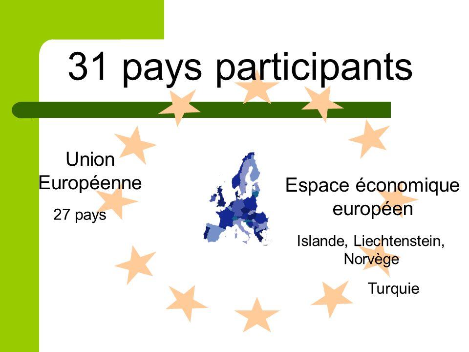 31 pays participants Union Européenne Espace économique européen