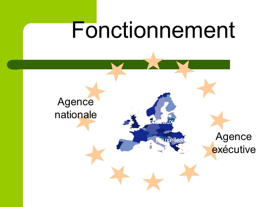 Fonctionnement Agence nationale Bordeaux Agence exécutive Bruxelles