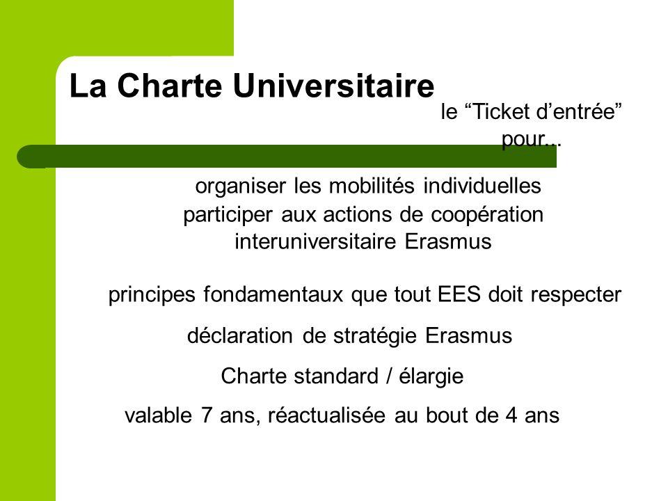 La Charte Universitaire