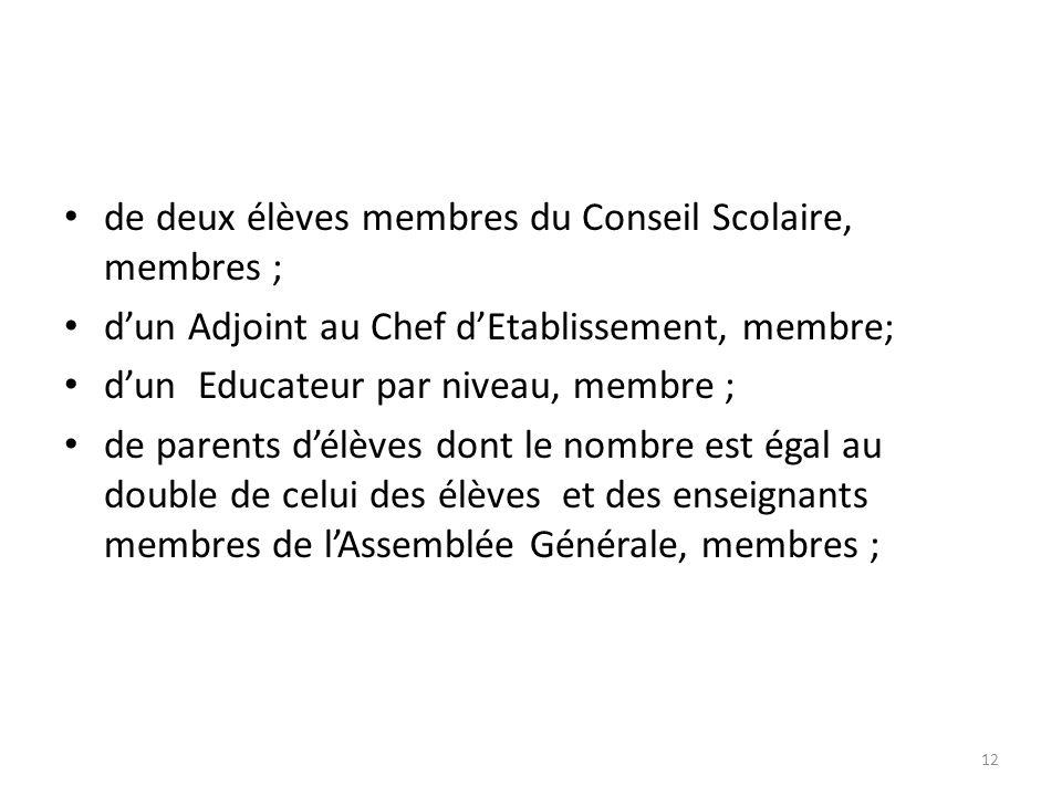 de deux élèves membres du Conseil Scolaire, membres ;