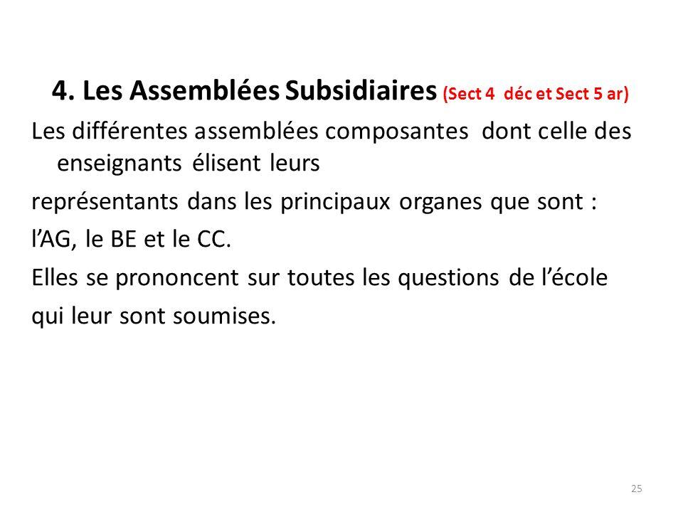 4. Les Assemblées Subsidiaires (Sect 4 déc et Sect 5 ar)