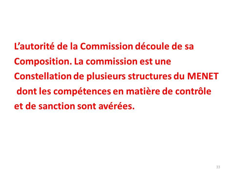 L'autorité de la Commission découle de sa Composition
