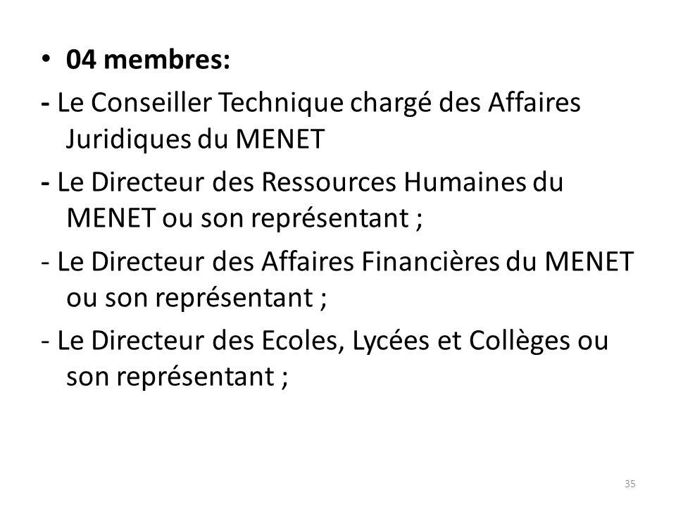04 membres: - Le Conseiller Technique chargé des Affaires Juridiques du MENET. - Le Directeur des Ressources Humaines du MENET ou son représentant ;