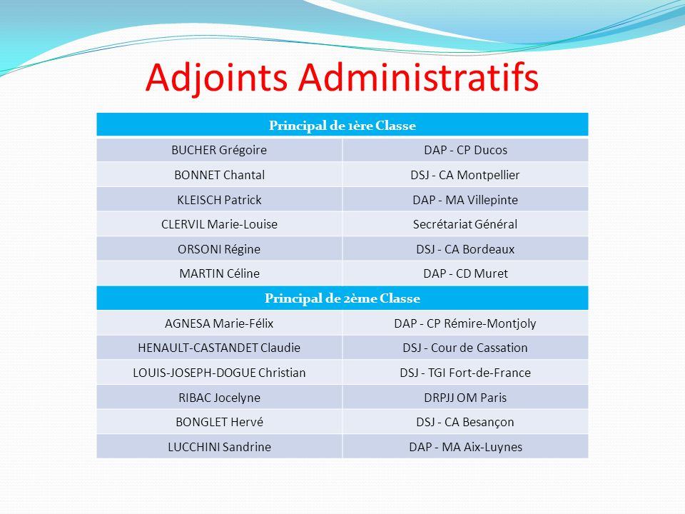 Adjoints Administratifs