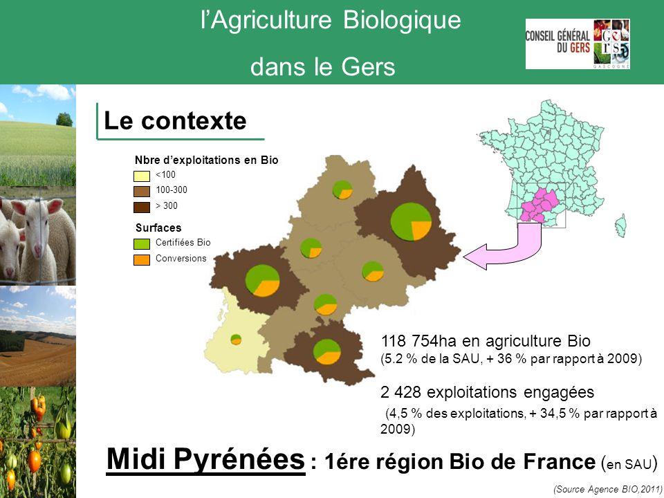 Midi Pyrénées : 1ére région Bio de France (en SAU)
