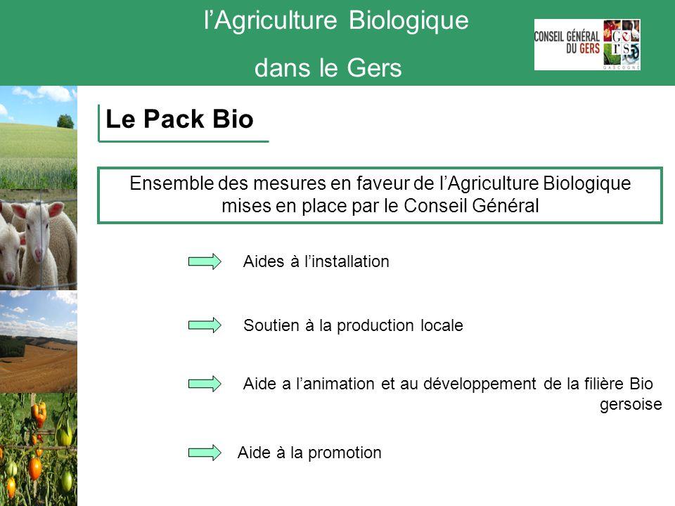 l'Agriculture Biologique dans le Gers