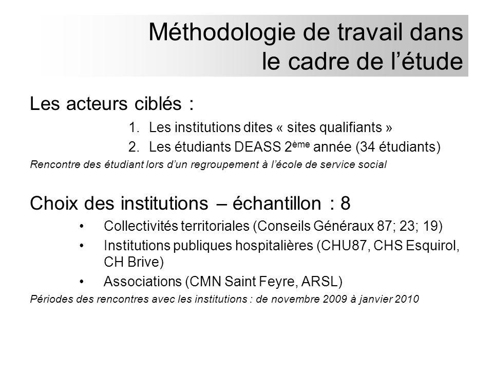 Méthodologie de travail dans le cadre de l'étude