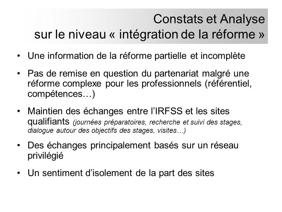 Constats et Analyse sur le niveau « intégration de la réforme »