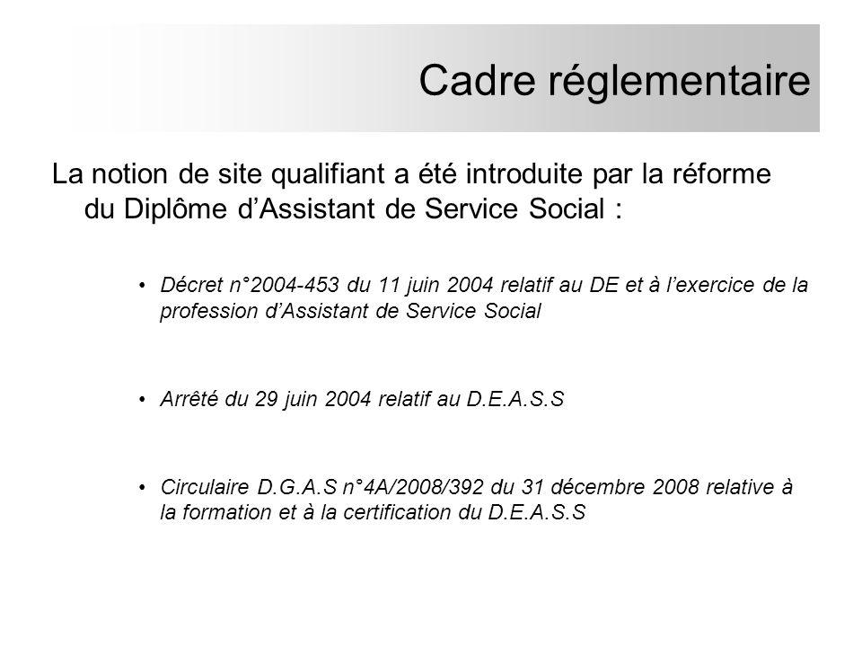 Cadre réglementaire La notion de site qualifiant a été introduite par la réforme du Diplôme d'Assistant de Service Social :