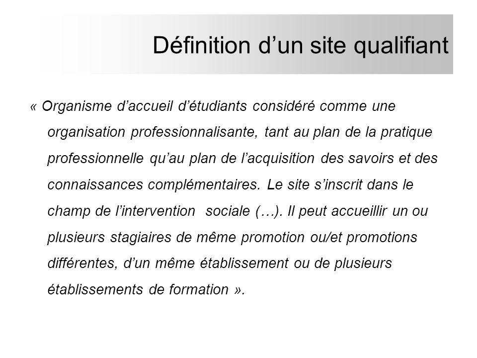 Définition d'un site qualifiant