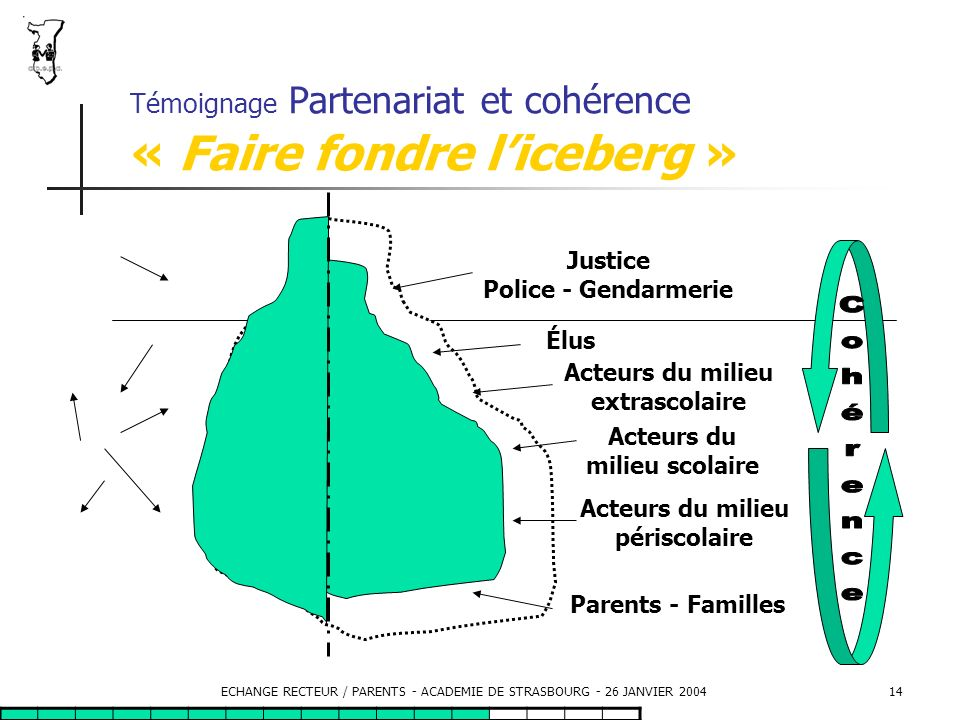 Témoignage Partenariat et cohérence « Faire fondre l'iceberg »