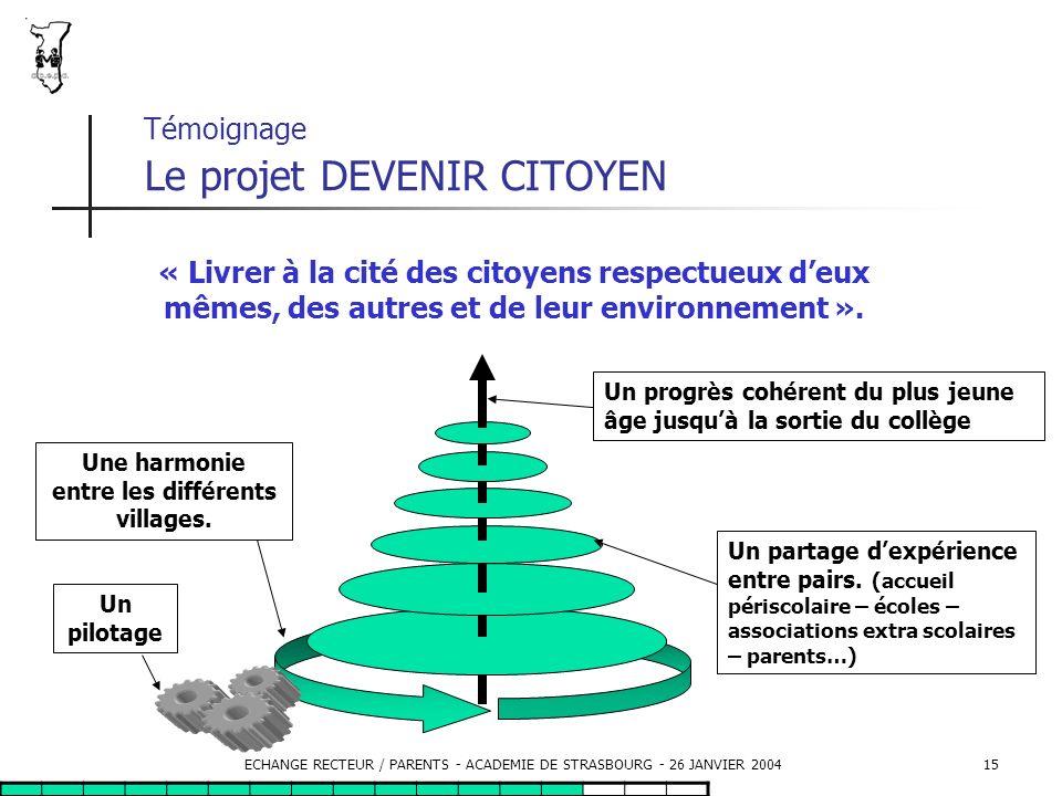 Témoignage Le projet DEVENIR CITOYEN