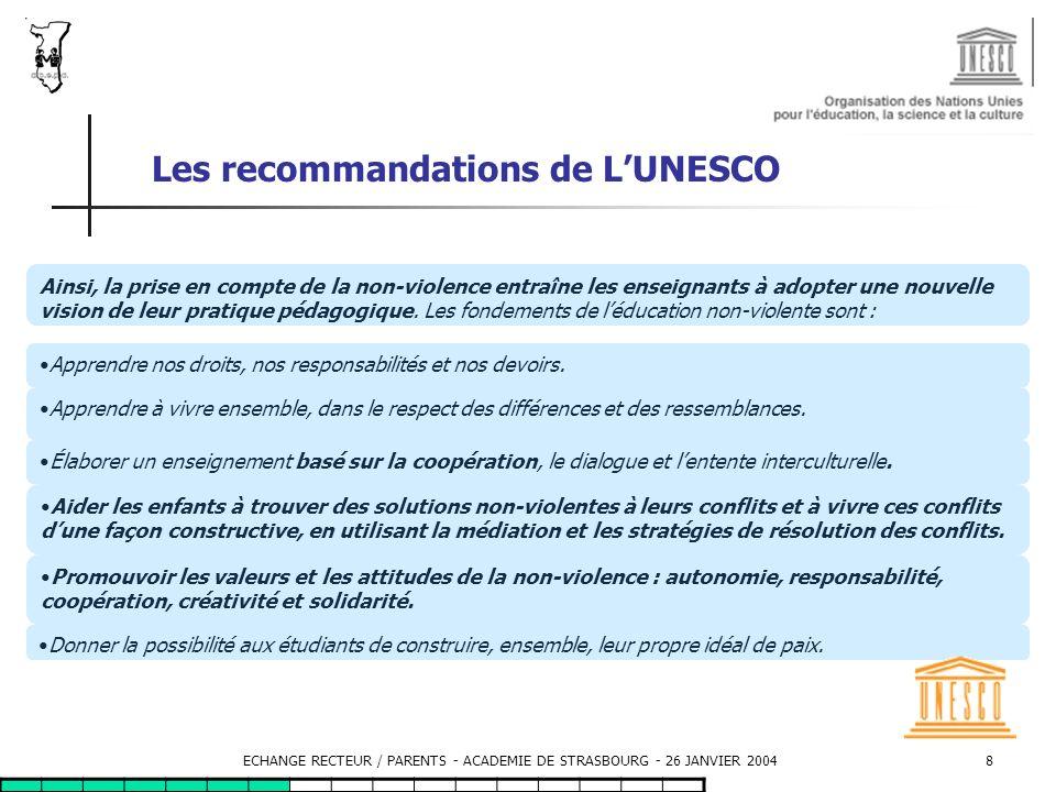 Les recommandations de L'UNESCO