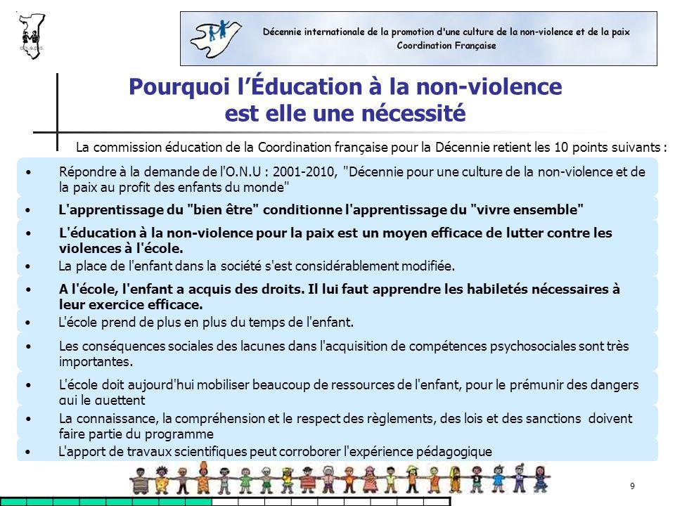 Pourquoi l'Éducation à la non-violence est elle une nécessité