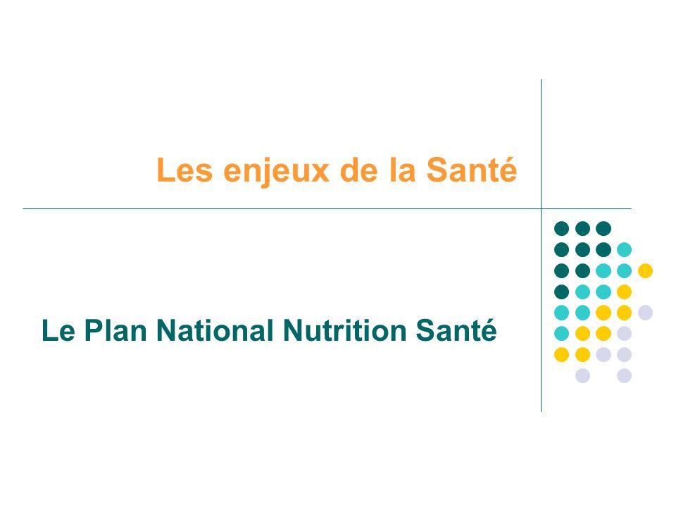 Le Plan National Nutrition Santé