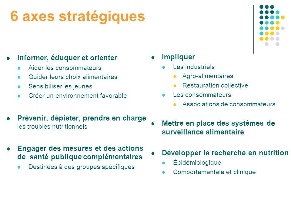 6 axes stratégiques Informer, éduquer et orienter Impliquer