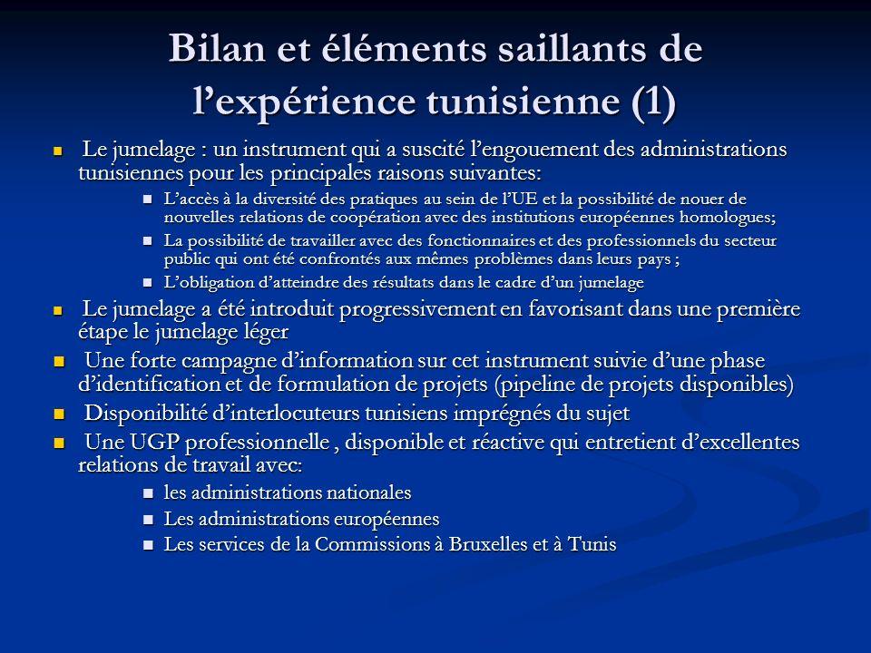 Bilan et éléments saillants de l'expérience tunisienne (1)