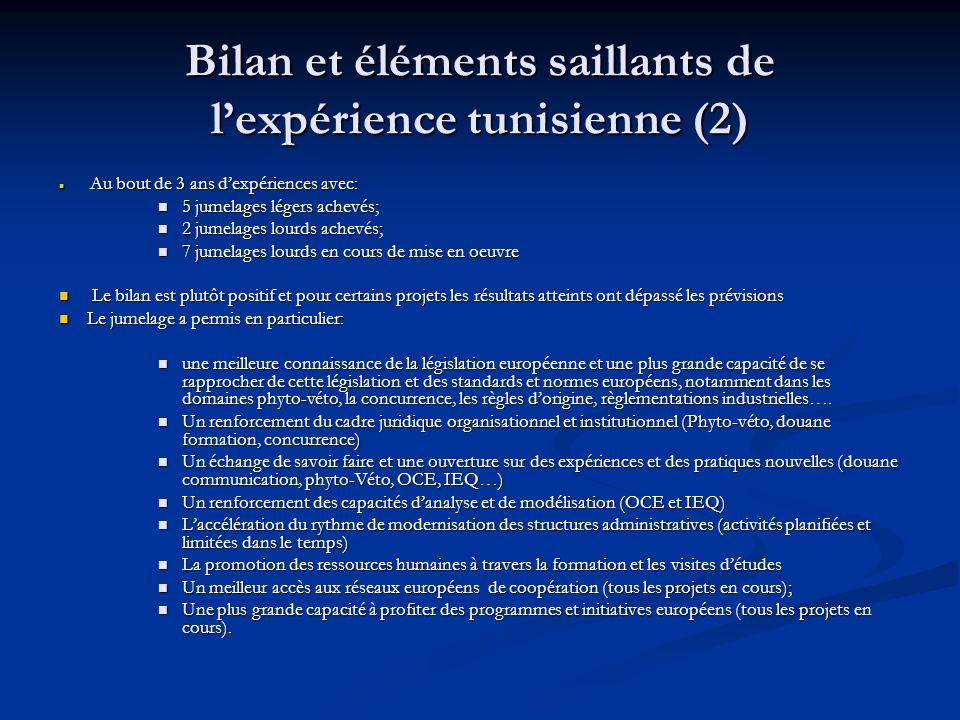Bilan et éléments saillants de l'expérience tunisienne (2)