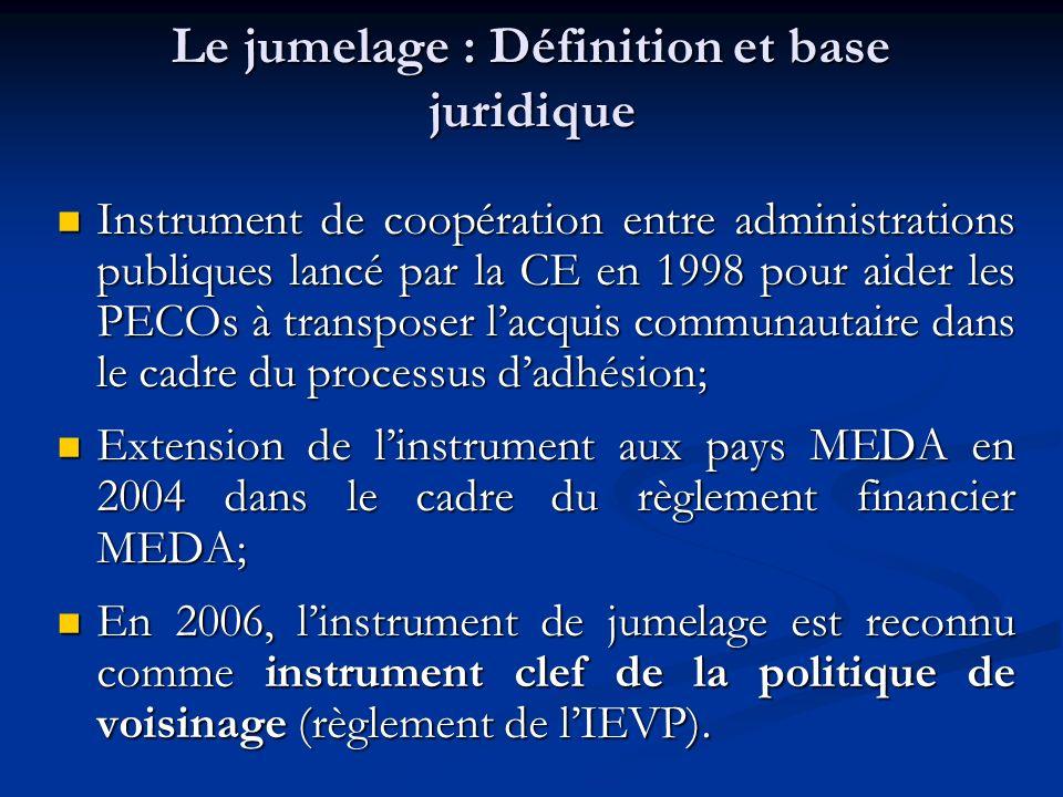 Le jumelage : Définition et base juridique