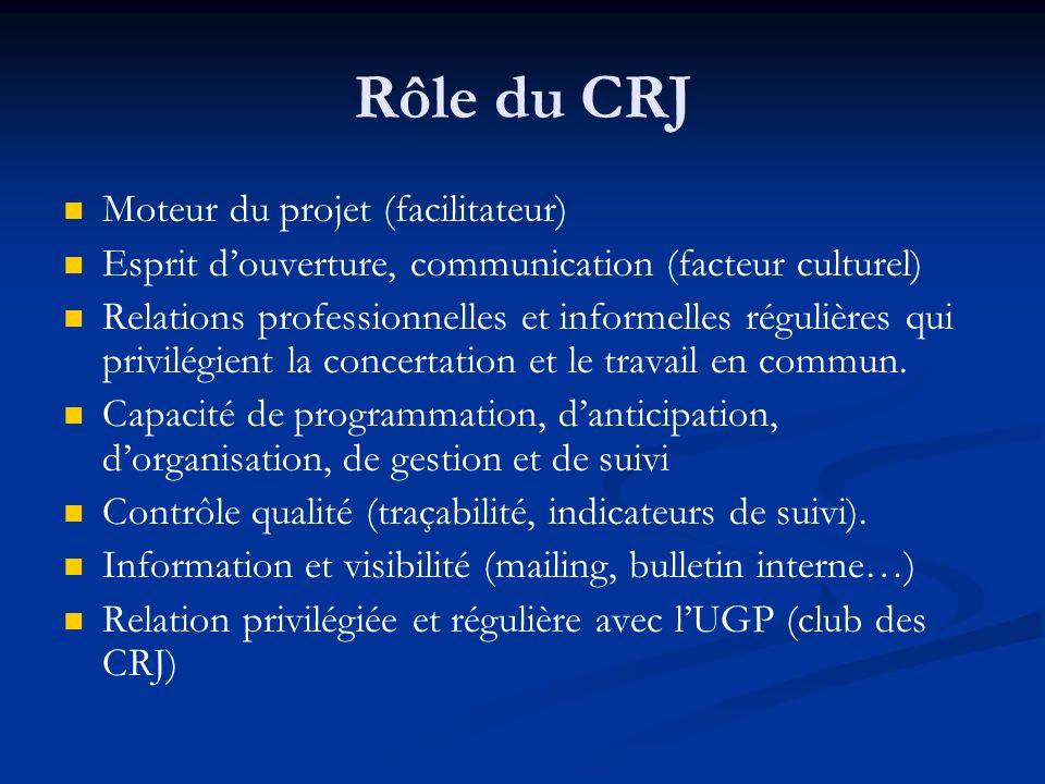 Rôle du CRJ Moteur du projet (facilitateur)