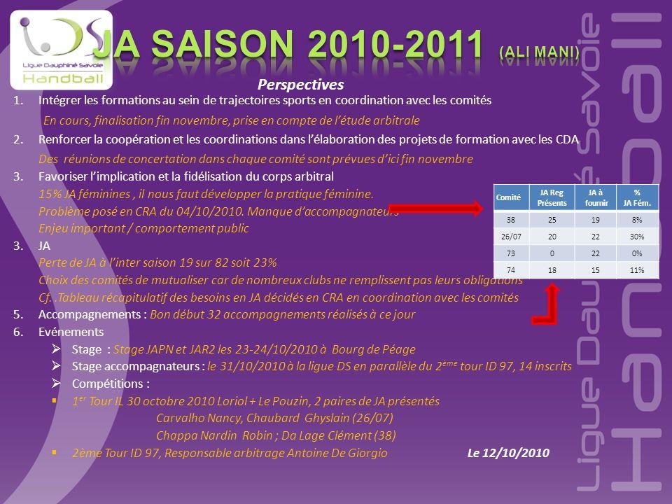 JA saison 2010-2011 (Ali Mani) Perspectives. Intégrer les formations au sein de trajectoires sports en coordination avec les comités.