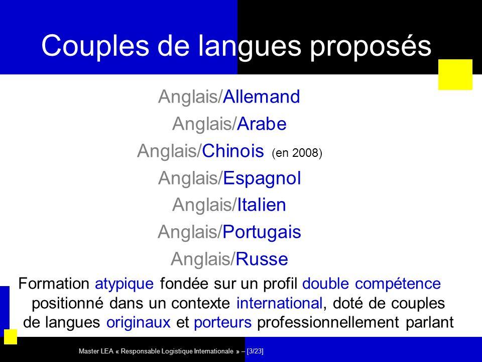 Couples de langues proposés