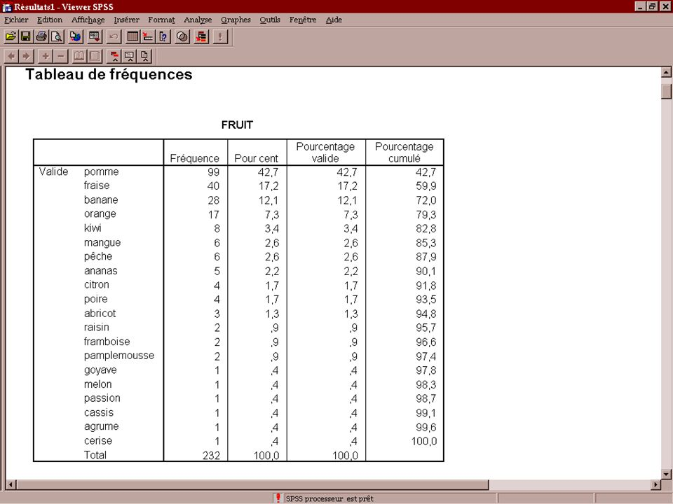 Tableaux statistiques (SPSS)