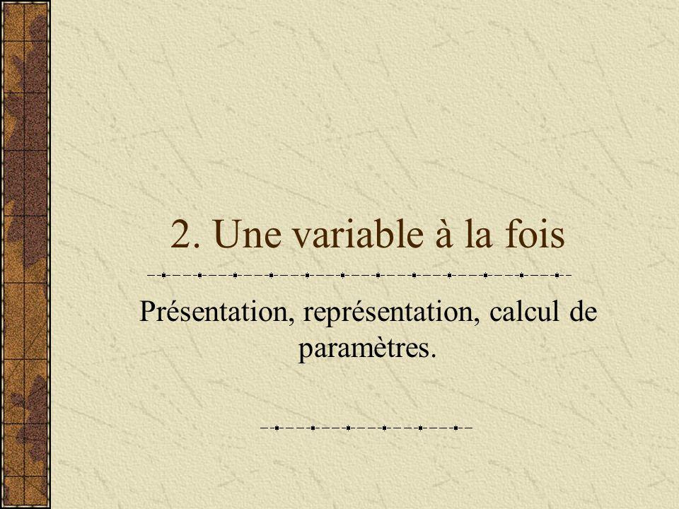 Présentation, représentation, calcul de paramètres.