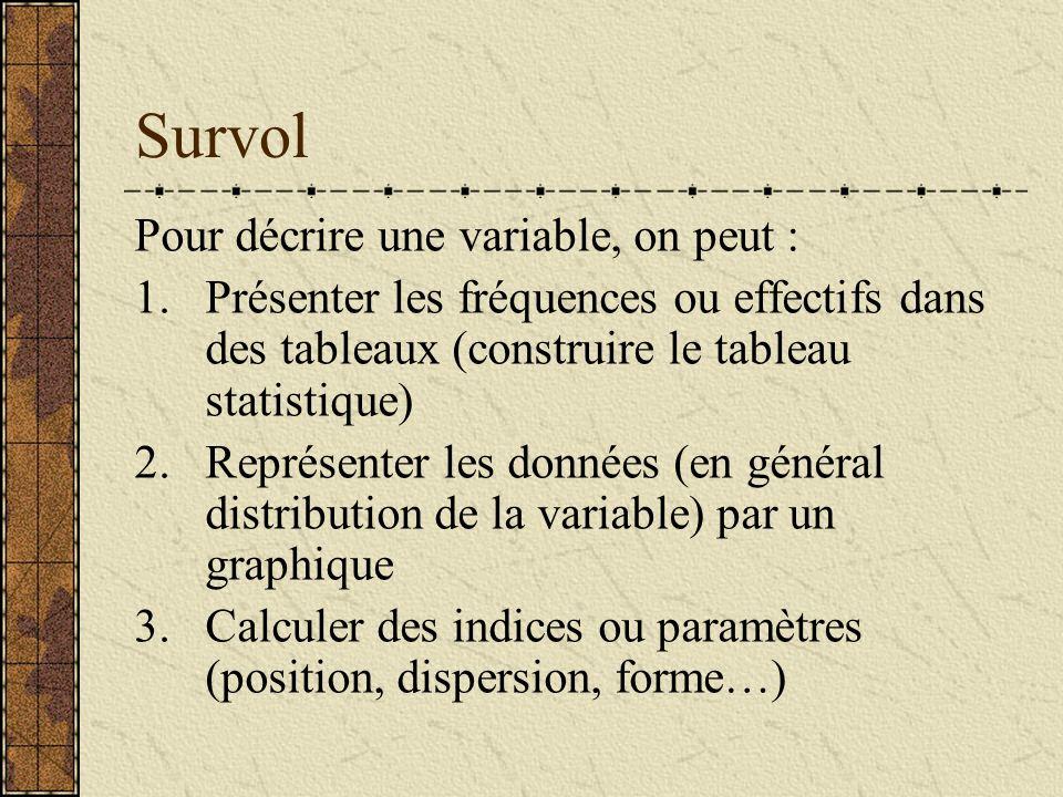 Survol Pour décrire une variable, on peut :