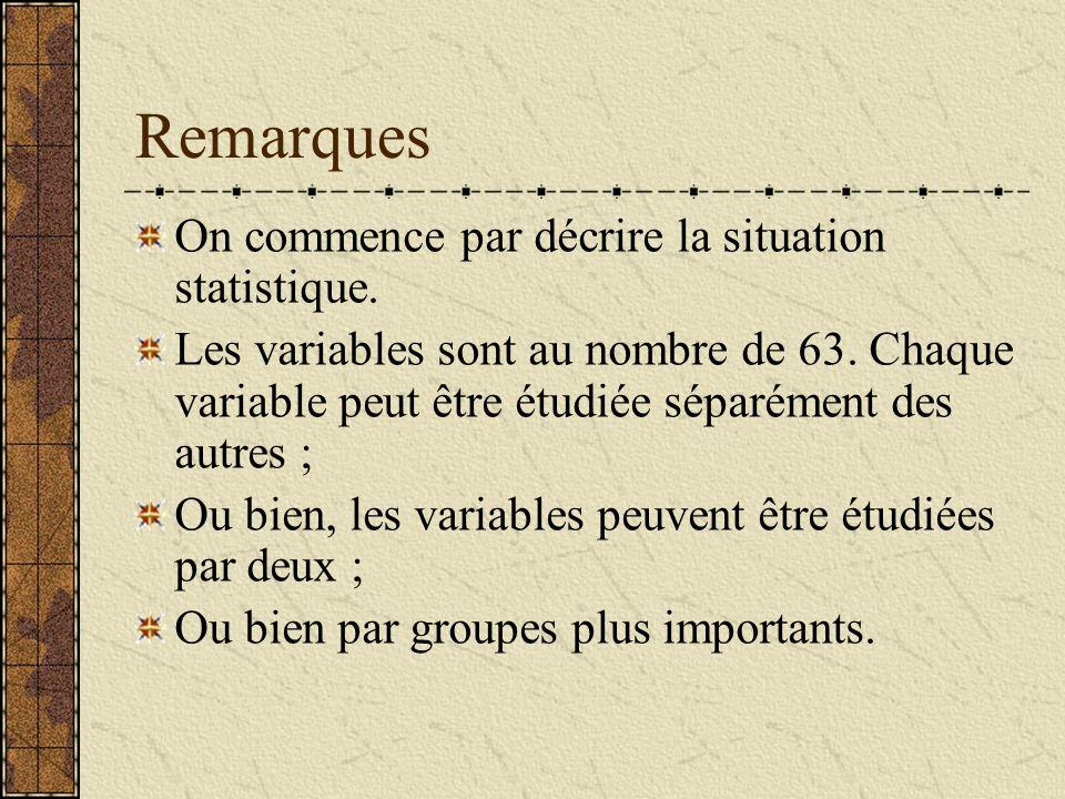 Remarques On commence par décrire la situation statistique.
