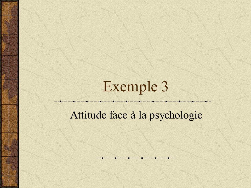 Attitude face à la psychologie