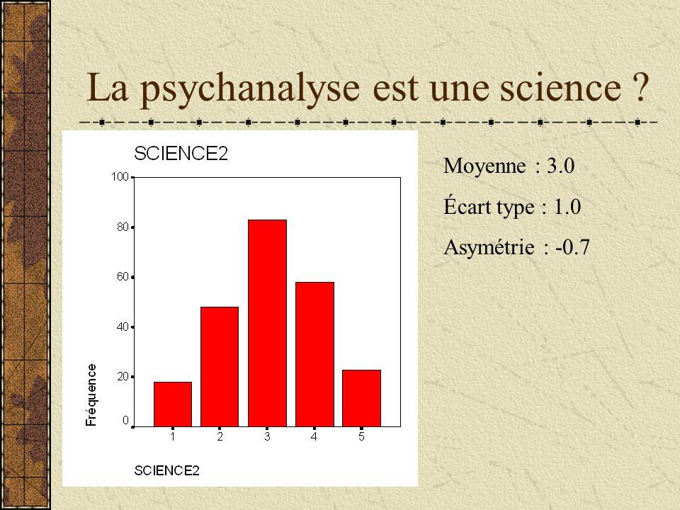 La psychanalyse est une science