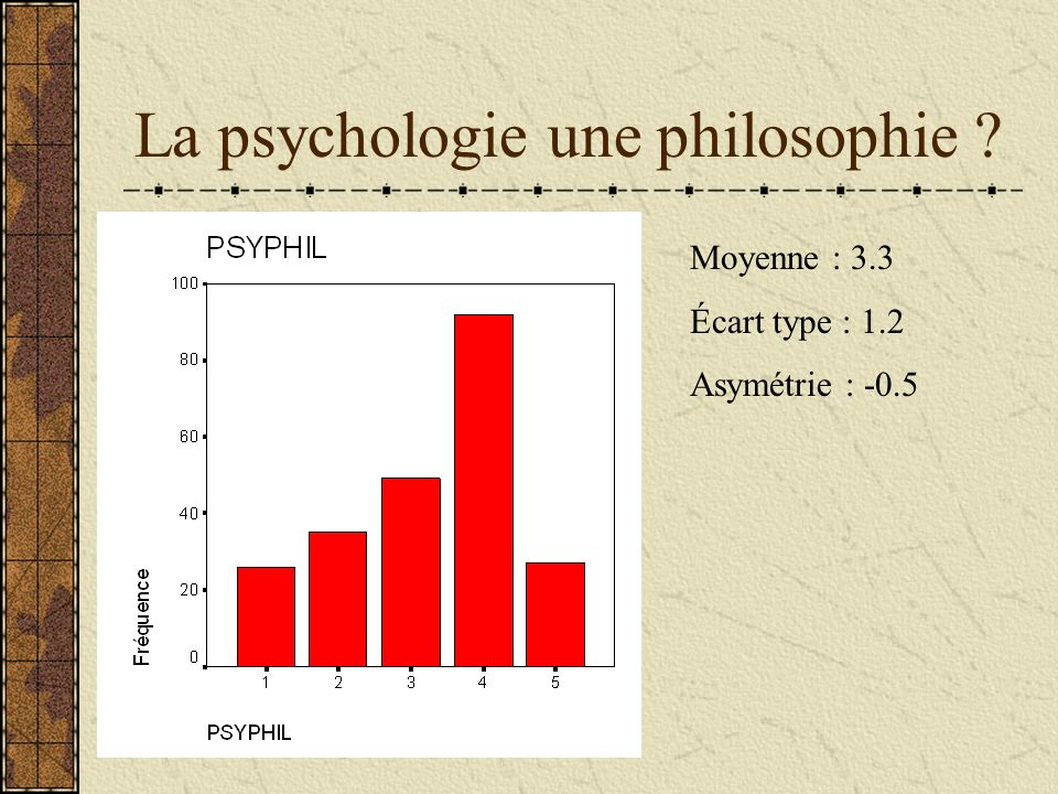 La psychologie une philosophie