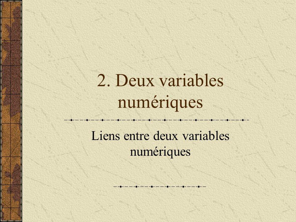 2. Deux variables numériques