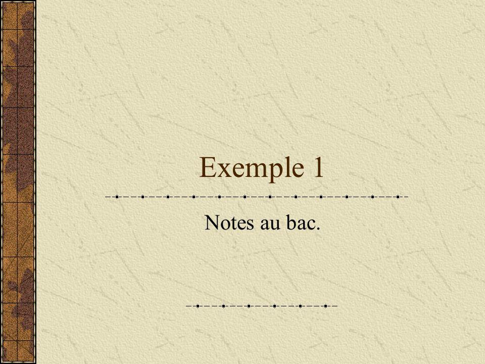 Exemple 1 Notes au bac.