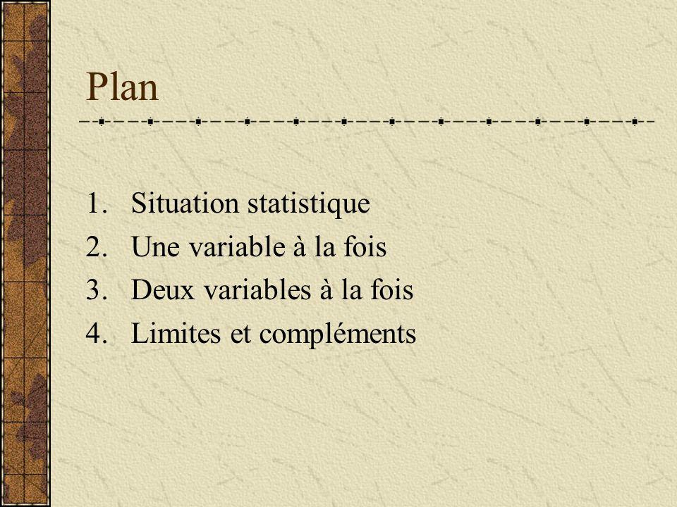 Plan Situation statistique Une variable à la fois
